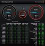UPTab USB-C (Type C) 3.2 Gen 2 à 4 Port USB-A 3.2 Gen 2 10 Gbps - Vitesse graphique