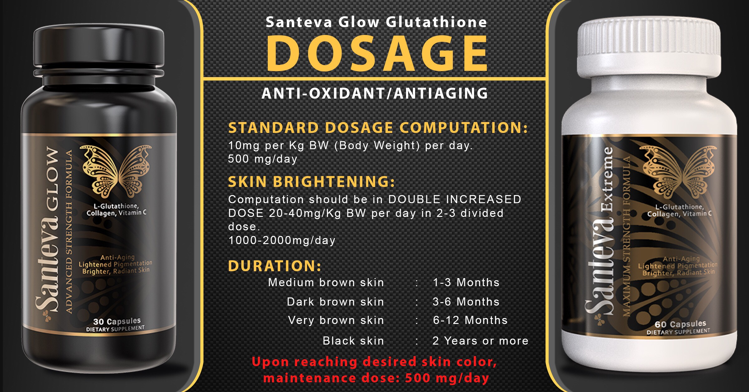 How To Use Our Glutathione - Santeva Health & Beauty