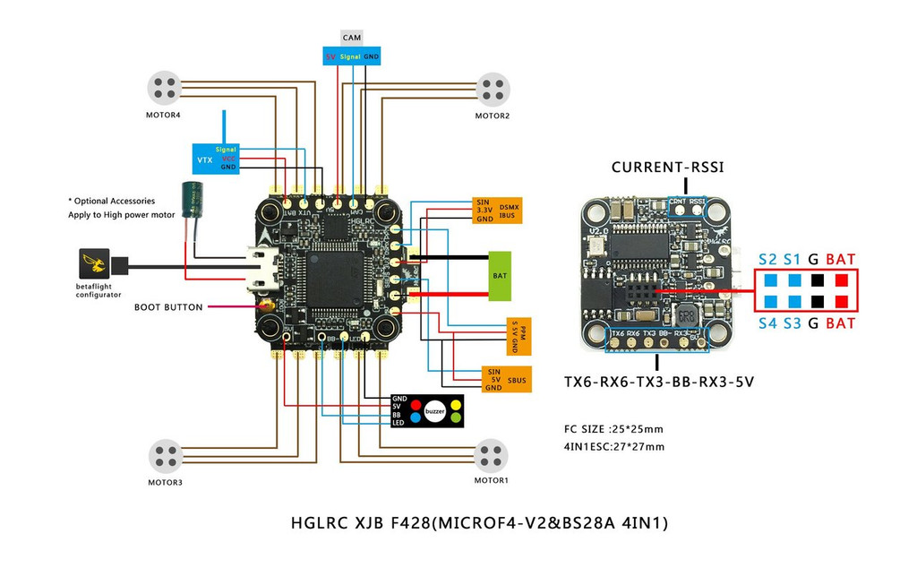 HGLRC 20x20 F4 FC, 28a 4 in 1 ESC, 40ch VTX 25-350mw : Our Favorite All in One!