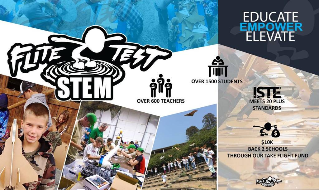 STEM Curriculum License (1 year)
