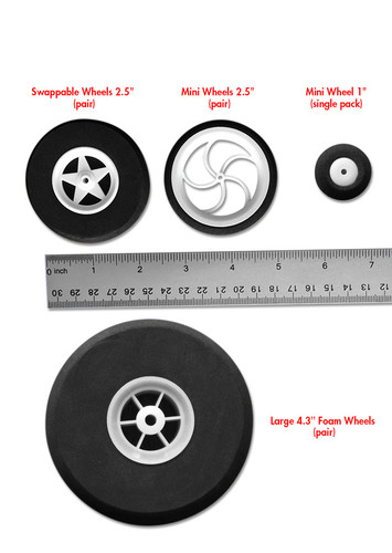 "Mini Wheel 1.1"" (single pack)"
