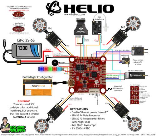 HelioRC Spring IMU-F Flight Controller (r)