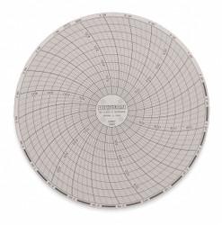 Dickson Circular Chart, 6 In, 0 to 500, 24 Hr, Pk60   C662