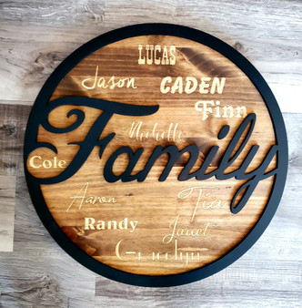 Personalized Family Round