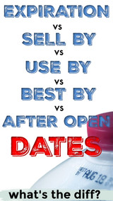 Expiration Dates vs Best By vs Sell By vs Use By vs After Opened Dates