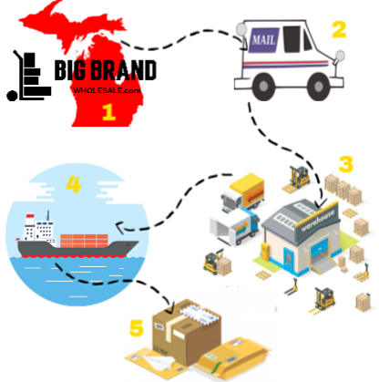 how-freight-forwarding-works.png