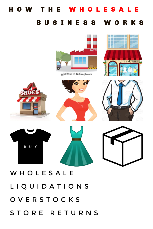 liquidations-vs-store-returns-vs-overstocks-vs-salvage.png
