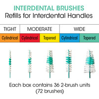 Interdental Brush Refills available in 2 shapes, 3 sizes