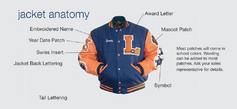 jacket-anatomy.jpg