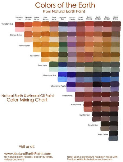 Colors of the Earth Mixing Chart
