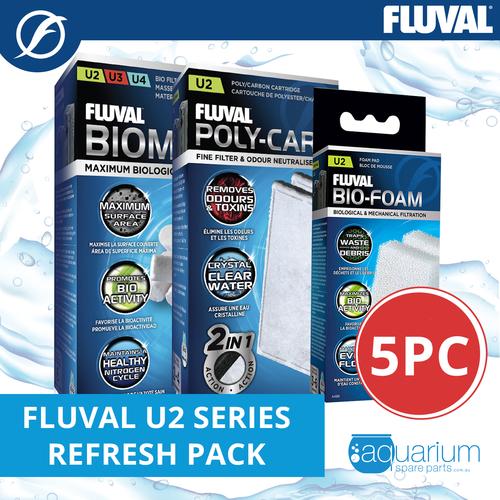 Fluval U2 Refresh Kit 3pk/5pc (includes BioMax, Carbon & Pad)