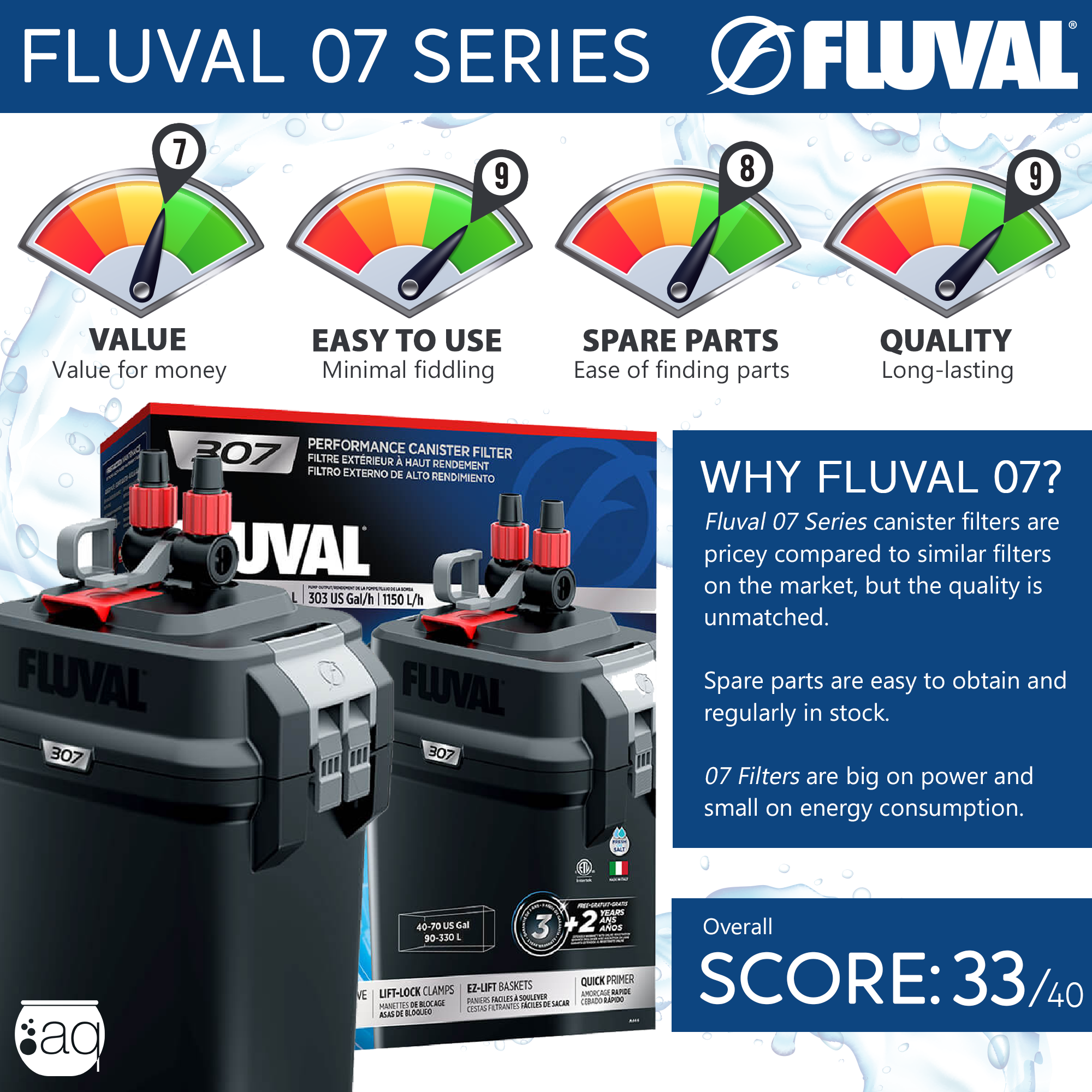 fluval-scale.png