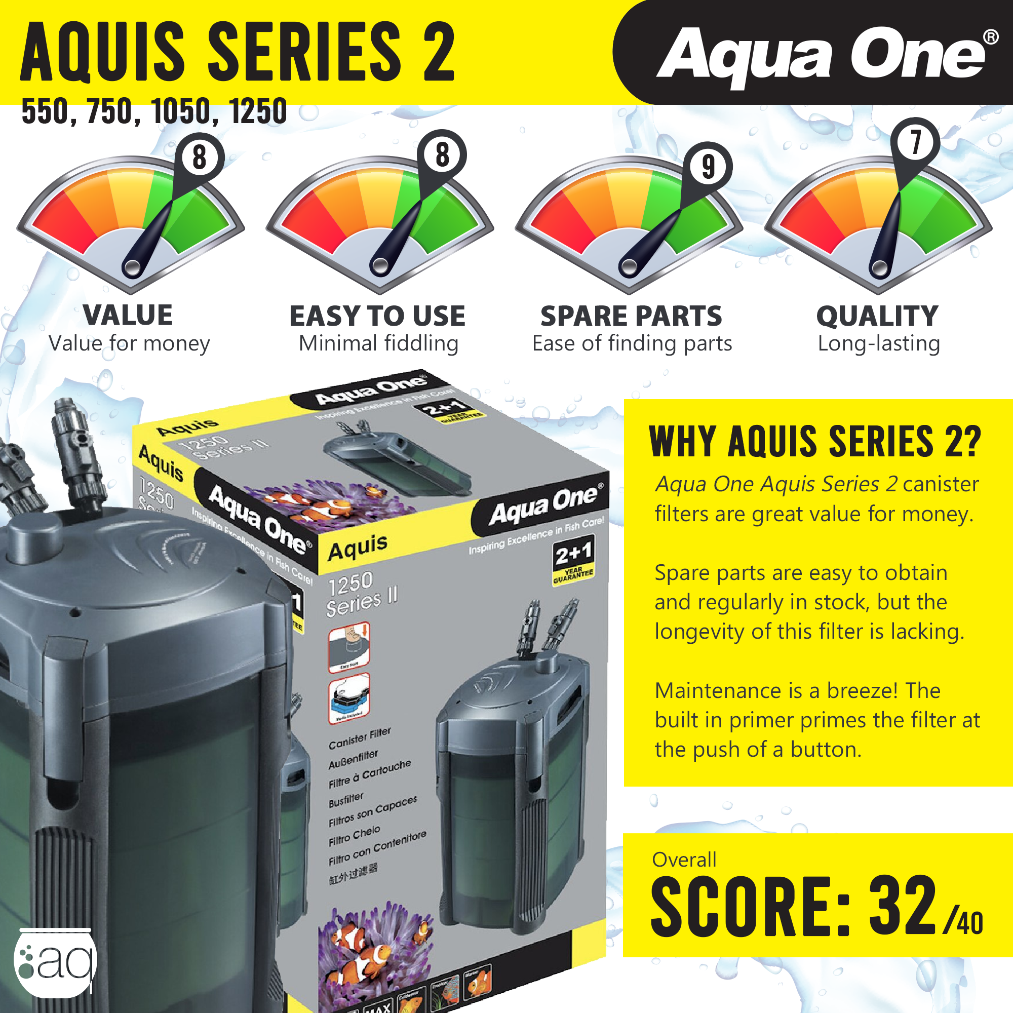 rating-scale-aquis-s2.png