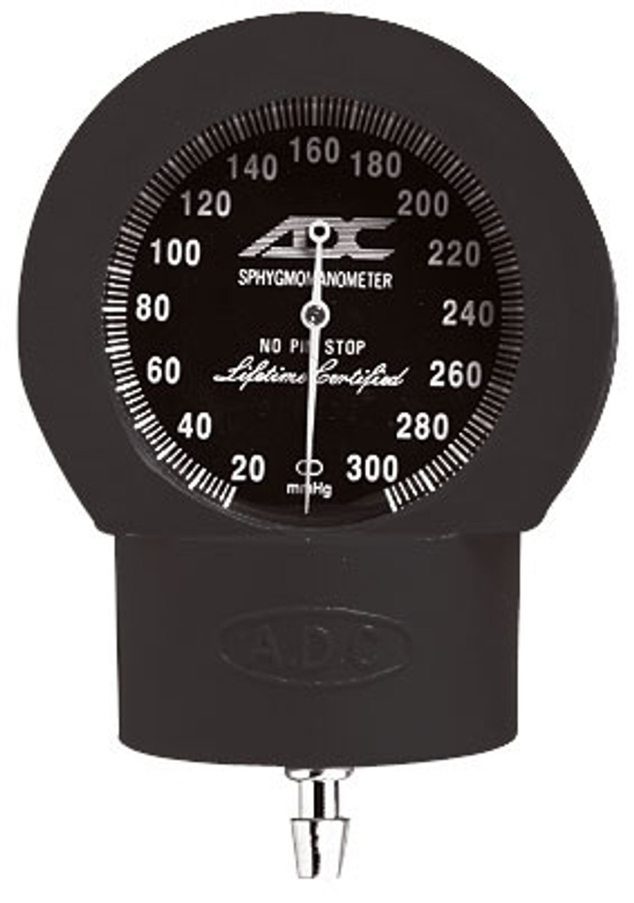 Gauge Saver for Standard BP Gauge