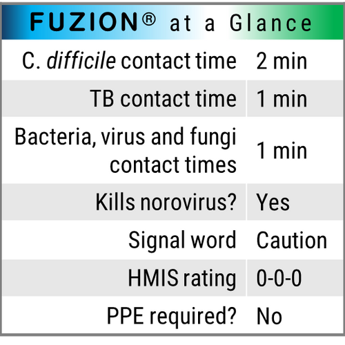 Fuzion Surface Cleaner Disinfectant by Clorox Healthcare
