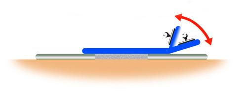 Blue Sensor ''Q'' Series EKG Electrodes (25Pk)