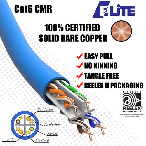 CAT6E CMR 600MHz 4 Pair Solid (Bare Copper), White,  24 AWG, Spline, 1000' Per Box