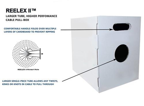 CAT5E PVC 4 Pair 350MHz Solid (Bare Copper), White, 1000' Per Box Elite