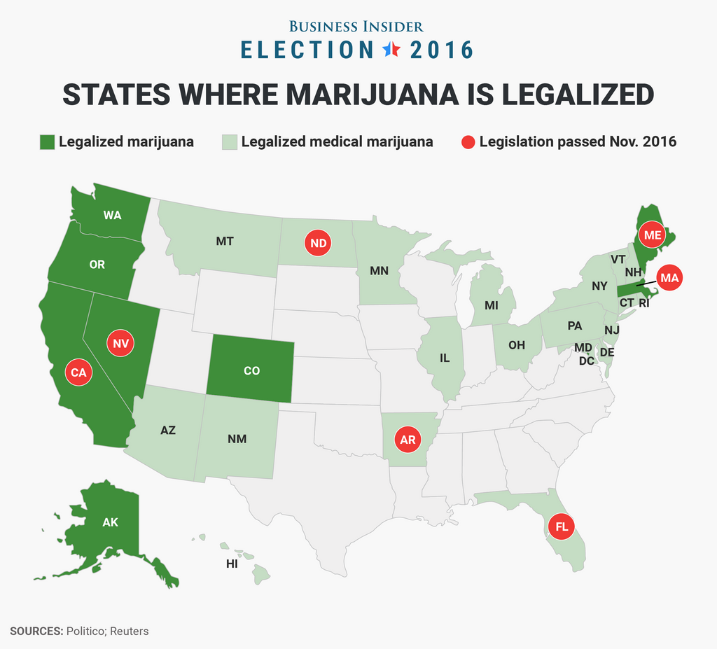 Result of Marijuana Ballot Measures