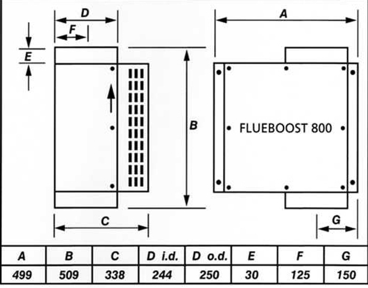 Flueboost 800