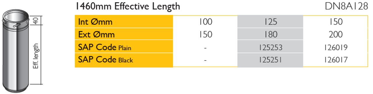 1460mm Effective Length
