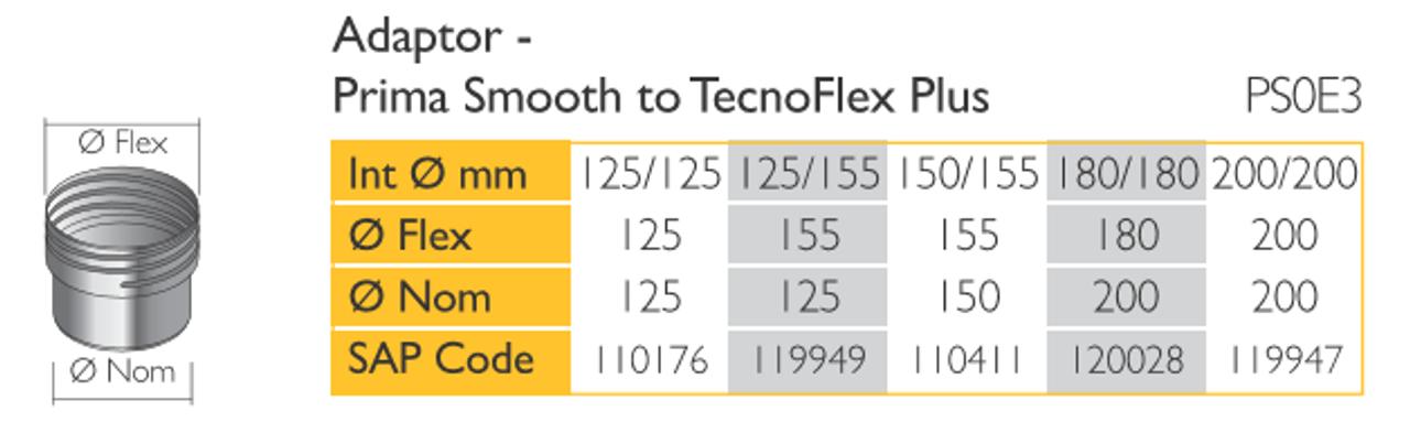 Adaptor Prima Smooth to Tecnoflex Plus