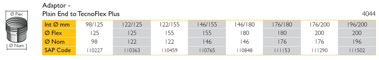 Increasing Adaptor - Plain End to Tecnoflex Plus