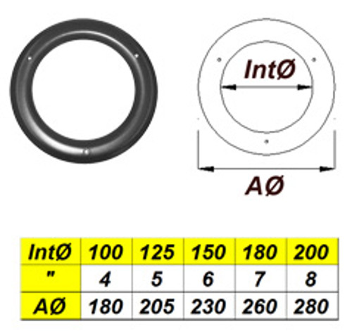 Standard Trim Ring
