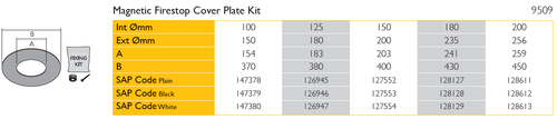 Magentic Firestop Cover Plate Kit