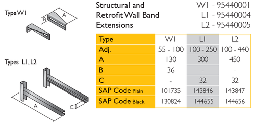 Structural and Retrofit Wall Band Extensions
