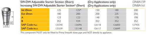 SW-DW Adjustable Starter Section