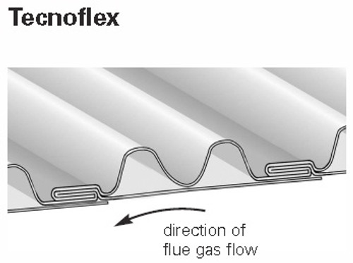 316L Flexible Flue Liner