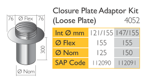 Closure Plate Adaptor Kit (Loose Plate)