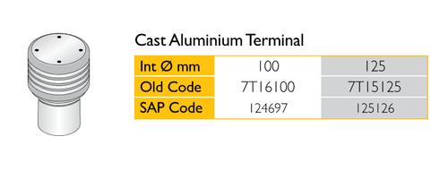 Cast Aluminium Terminal