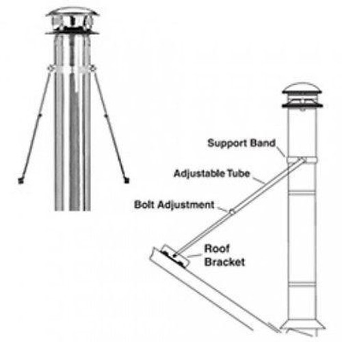 Roof Brace Kit