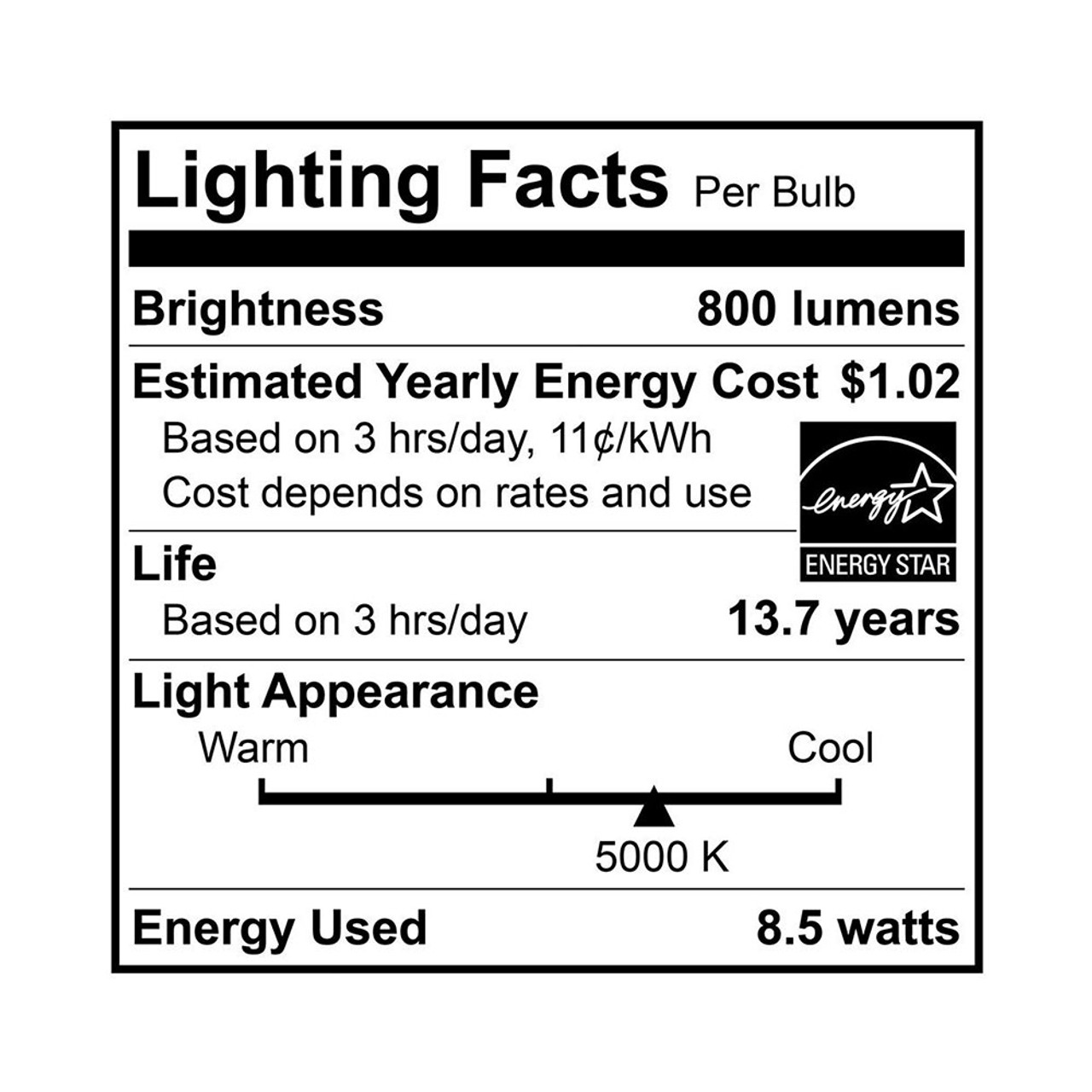 Lighting Facts