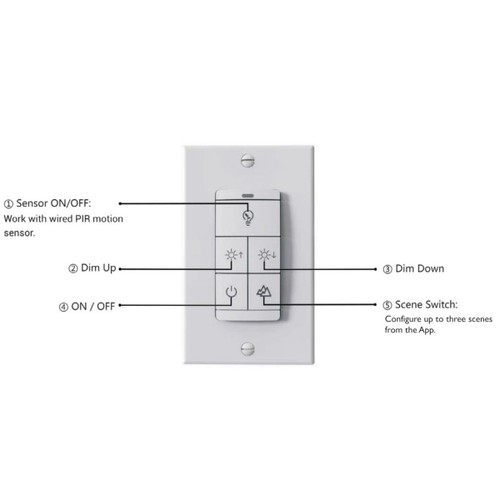 Wireless Bluetooth 5 Key Wall Switch for Bluetooth Power Pack, AAA Battery Powered (WP1015)