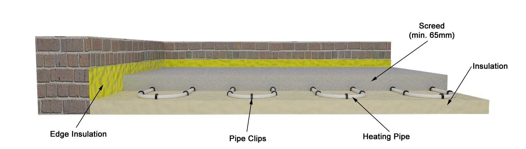In-screed Cross Section