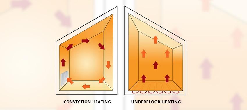 Benefits of underfloor heating verses radiators