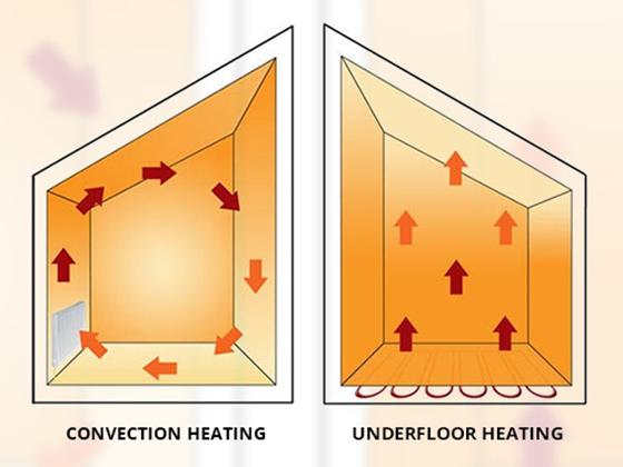 Why Underfloor Heating?