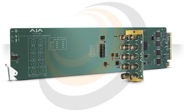 OG-3G-AM openGear Card - Image 1