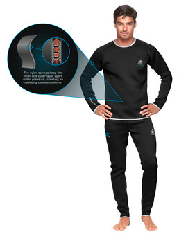 Waterproof Meshtec 3D Undergarment Pants