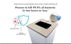 Antimicrobial Lid for PPE