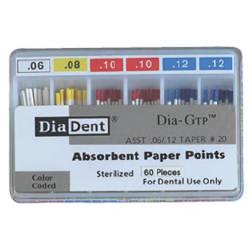 Paper Points Medium 200/Pkg