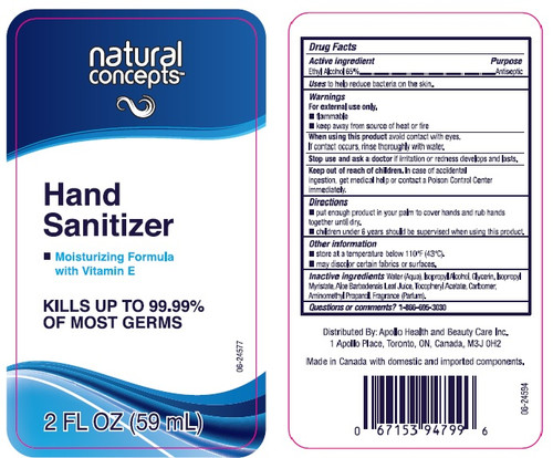 Natural Concept Hand Sanitizer (Travel Size, 2oz)