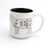Sheep Parts Mug
