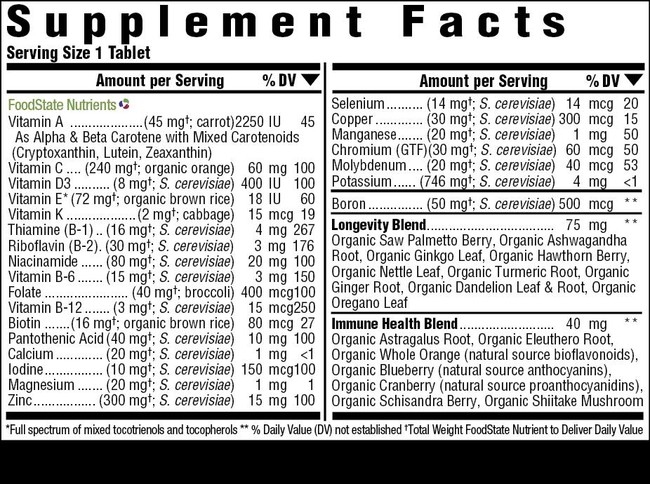 onedailymen-40-factsbox.png