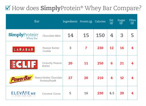 whey-comparison-chart-july-2014-2.jpg