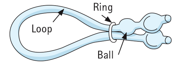 Penile Adjustable Loop- New Improved Penile Constriction Rings