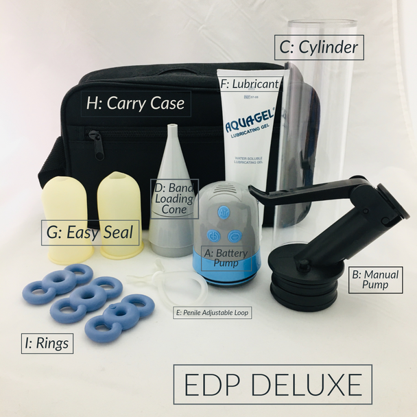 EDP Deluxe Manual & Battery System
